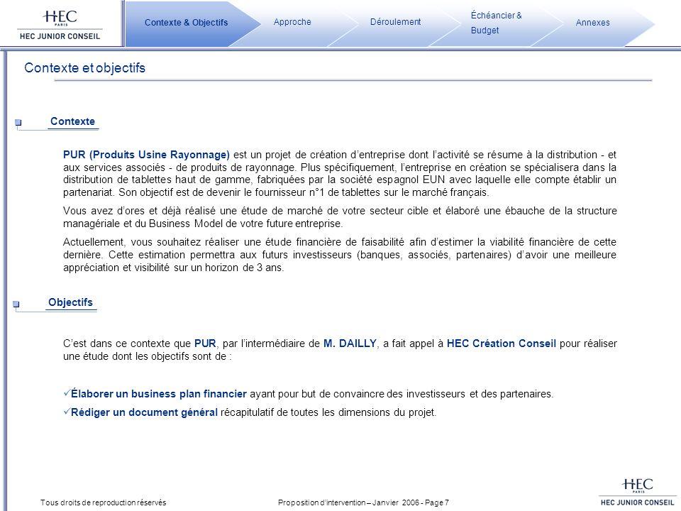 Proposition dintervention – Janvier 2006 - Page 7 Tous droits de reproduction réservés Contexte et objectifs Contexte PUR (Produits Usine Rayonnage) e