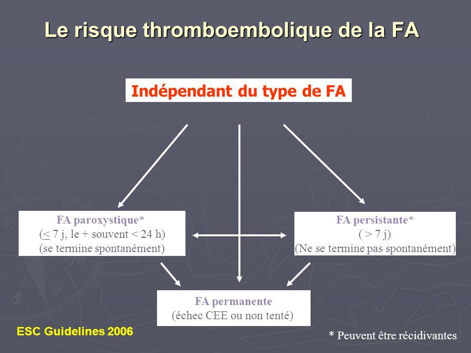Le risque thromboembolique de la FA FA paroxystique* (< 7 j, le + souvent < 24 h) (se termine spontanément) FA persistante* ( > 7 j) (Ne se termine pa
