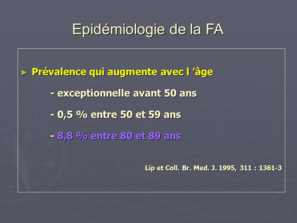 Epidémiologie de la FA Prévalence qui augmente avec l âge - exceptionnelle avant 50 ans - 0,5 % entre 50 et 59 ans - 8,8 % entre 80 et 89 ans Prévalen