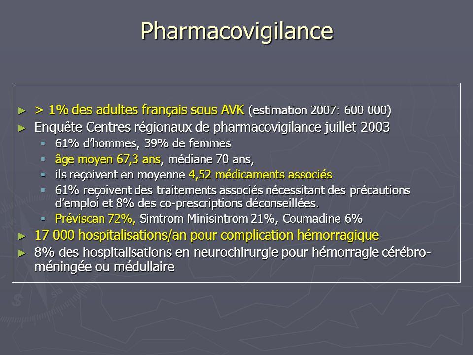 Pharmacovigilance > 1% des adultes français sous AVK (estimation 2007: 600 000) > 1% des adultes français sous AVK (estimation 2007: 600 000) Enquête