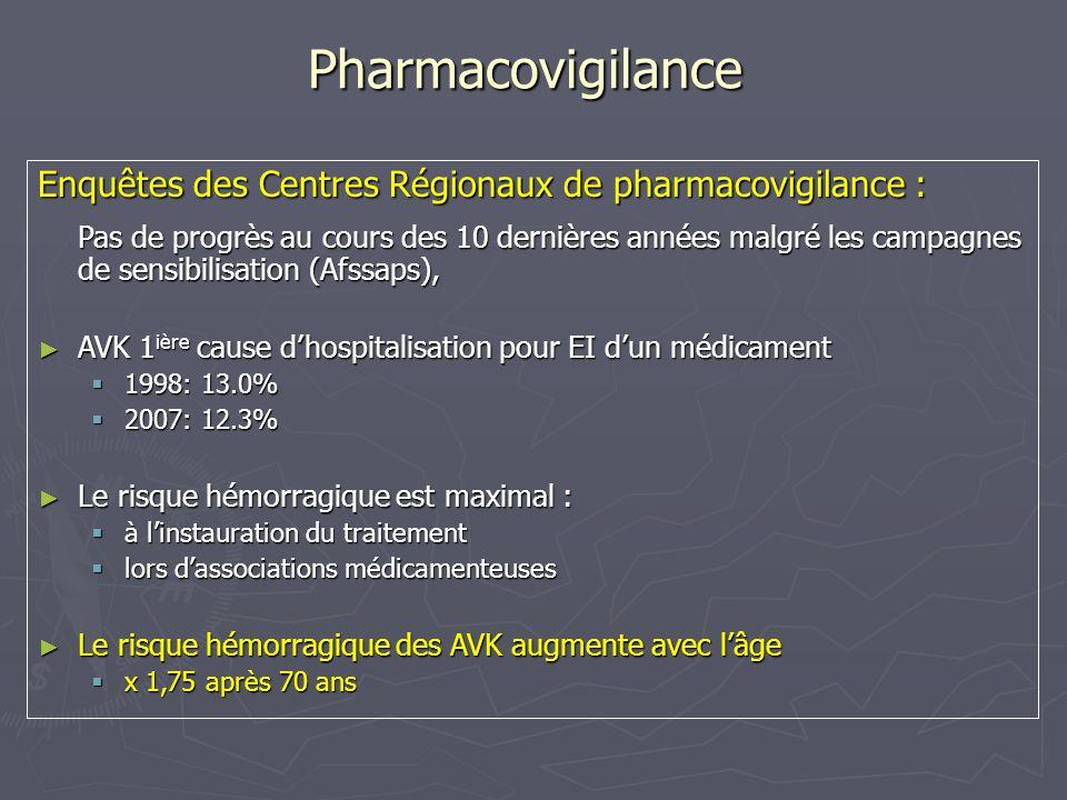 Pharmacovigilance Enquêtes des Centres Régionaux de pharmacovigilance : Pas de progrès au cours des 10 dernières années malgré les campagnes de sensib