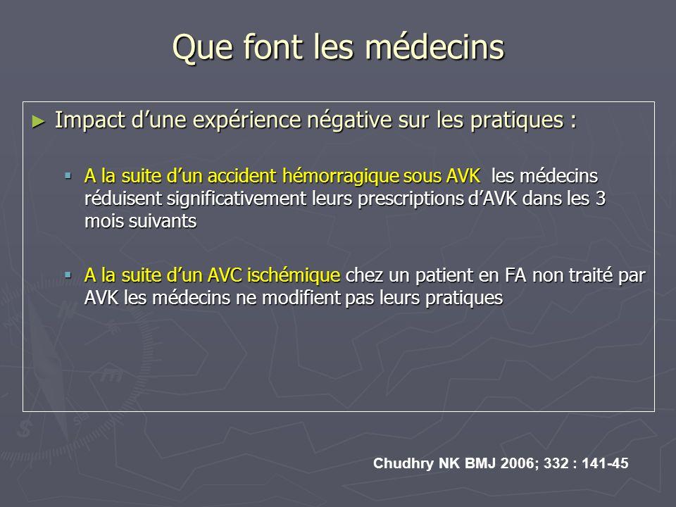 Que font les médecins Impact dune expérience négative sur les pratiques : Impact dune expérience négative sur les pratiques : A la suite dun accident