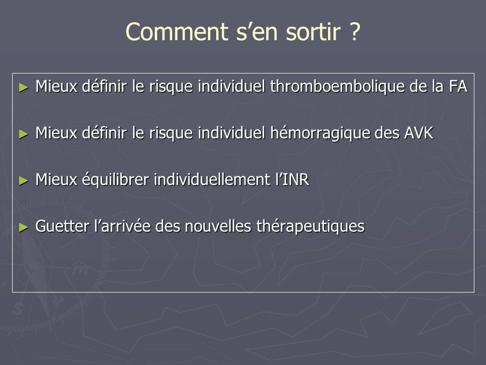Mieux définir le risque individuel thromboembolique de la FA Mieux définir le risque individuel thromboembolique de la FA Mieux définir le risque indi