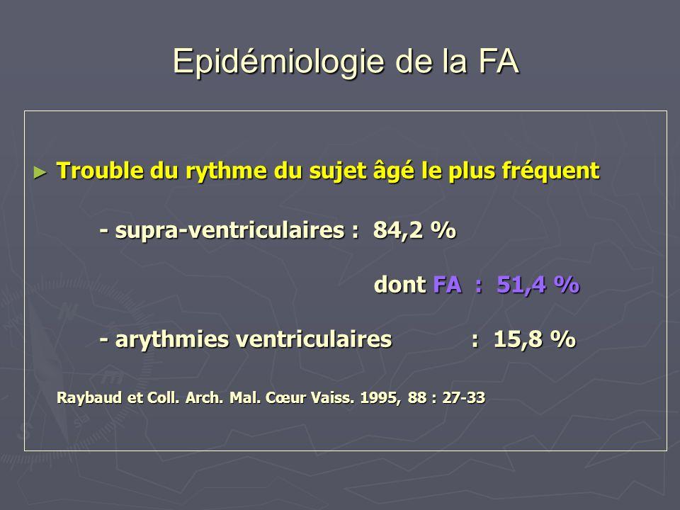 Epidémiologie de la FA Trouble du rythme du sujet âgé le plus fréquent Trouble du rythme du sujet âgé le plus fréquent - supra-ventriculaires : 84,2 %
