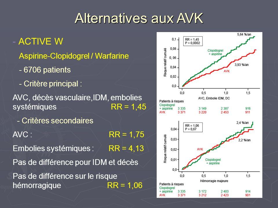 - ACTIVE W Aspirine-Clopidogrel / Warfarine - 6706 patients - Critère principal : AVC, décès vasculaire,IDM, embolies systémiques RR = 1,45 - Critères