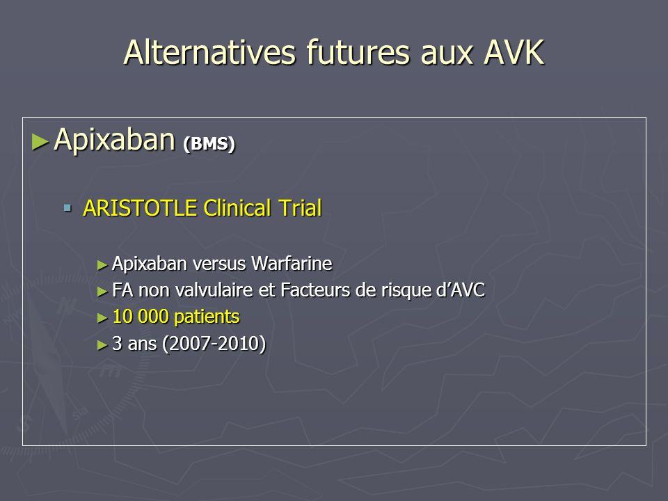Alternatives futures aux AVK Apixaban (BMS) Apixaban (BMS) ARISTOTLE Clinical Trial ARISTOTLE Clinical Trial Apixaban versus Warfarine Apixaban versus