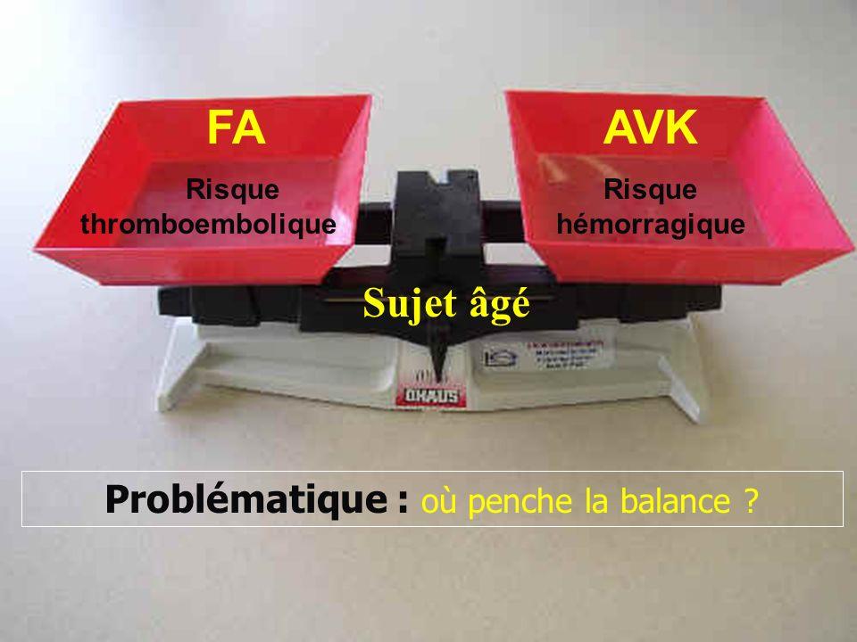 FA Risque thromboembolique AVK Risque hémorragique Sujet âgé Problématique : où penche la balance ?