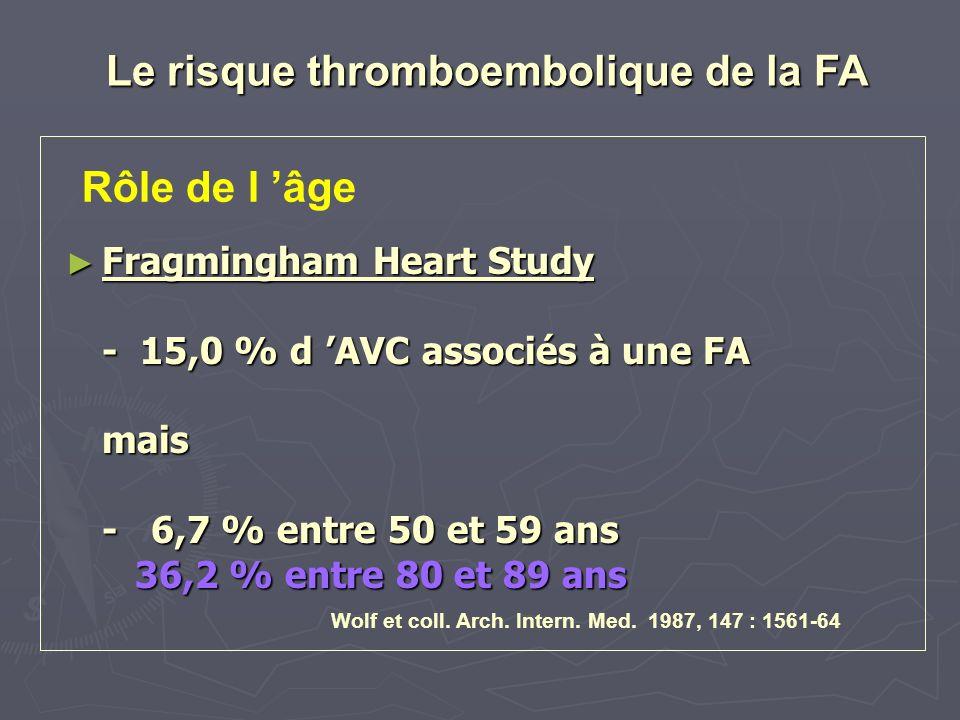 Le risque thromboembolique de la FA Fragmingham Heart Study - 15,0 % d AVC associés à une FA mais - 6,7 % entre 50 et 59 ans 36,2 % entre 80 et 89 ans
