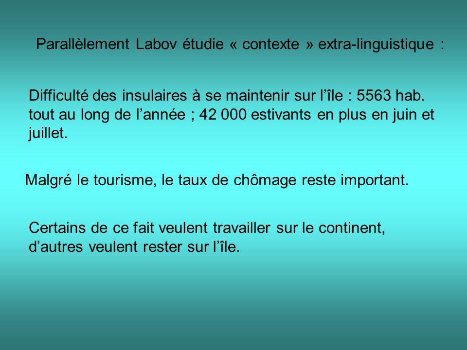 Parallèlement Labov étudie « contexte » extra-linguistique : Difficulté des insulaires à se maintenir sur lîle : 5563 hab.