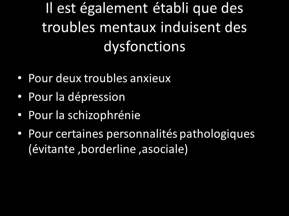 Il est également établi que des troubles mentaux induisent des dysfonctions Pour deux troubles anxieux Pour la dépression Pour la schizophrénie Pour c