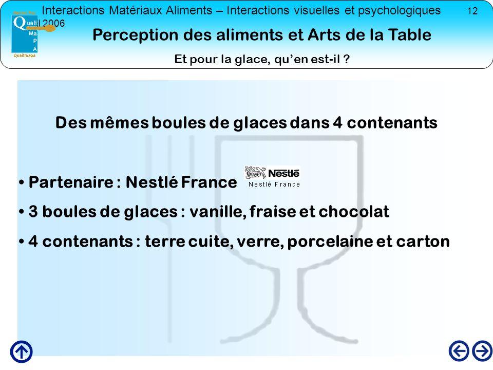 Interactions Matériaux Aliments – Interactions visuelles et psychologiques 12 avril 2006 Des mêmes boules de glaces dans 4 contenants Partenaire : Nes