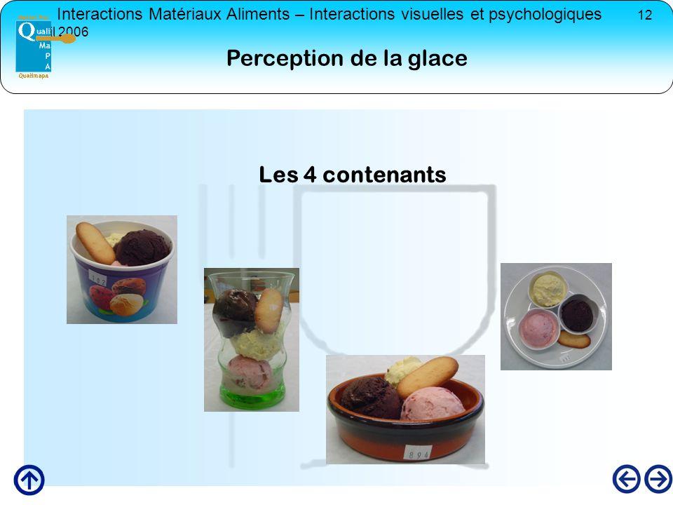 Interactions Matériaux Aliments – Interactions visuelles et psychologiques 12 avril 2006 Les 4 contenants Perception de la glace