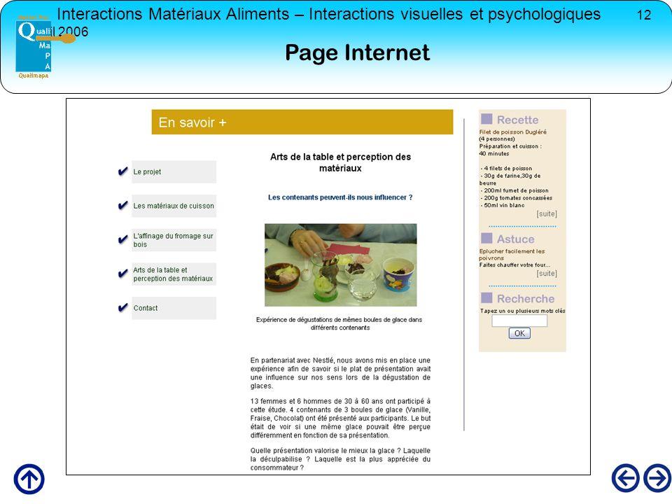 Interactions Matériaux Aliments – Interactions visuelles et psychologiques 12 avril 2006 Page Internet
