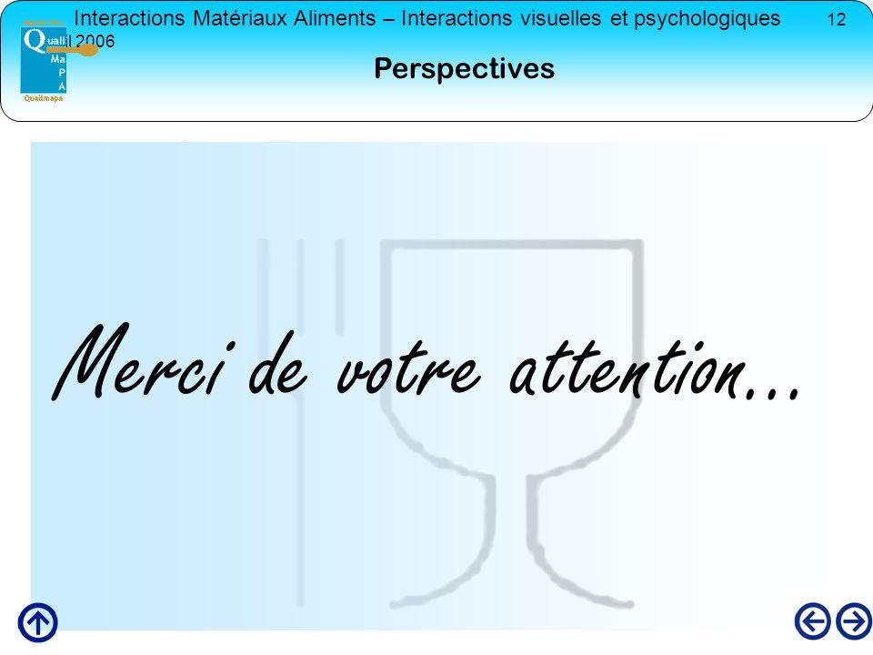 Interactions Matériaux Aliments – Interactions visuelles et psychologiques 12 avril 2006 Perspectives Merci de votre attention...