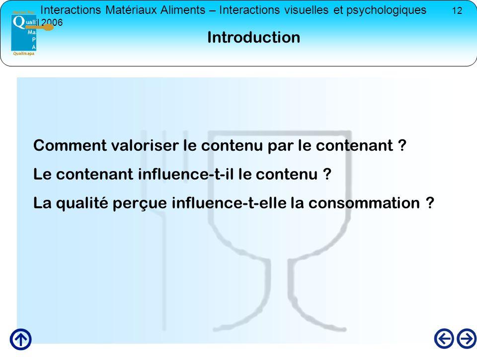 Interactions Matériaux Aliments – Interactions visuelles et psychologiques 12 avril 2006 Comment valoriser le contenu par le contenant ? Le contenant