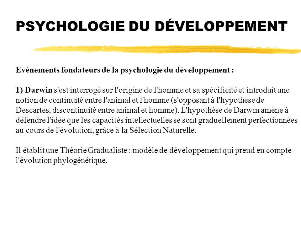 PSYCHOLOGIE DU DÉVELOPPEMENT Evénements fondateurs de la psychologie du développement : 1) Darwin s'est interrogé sur l'origine de l'homme et sa spéci