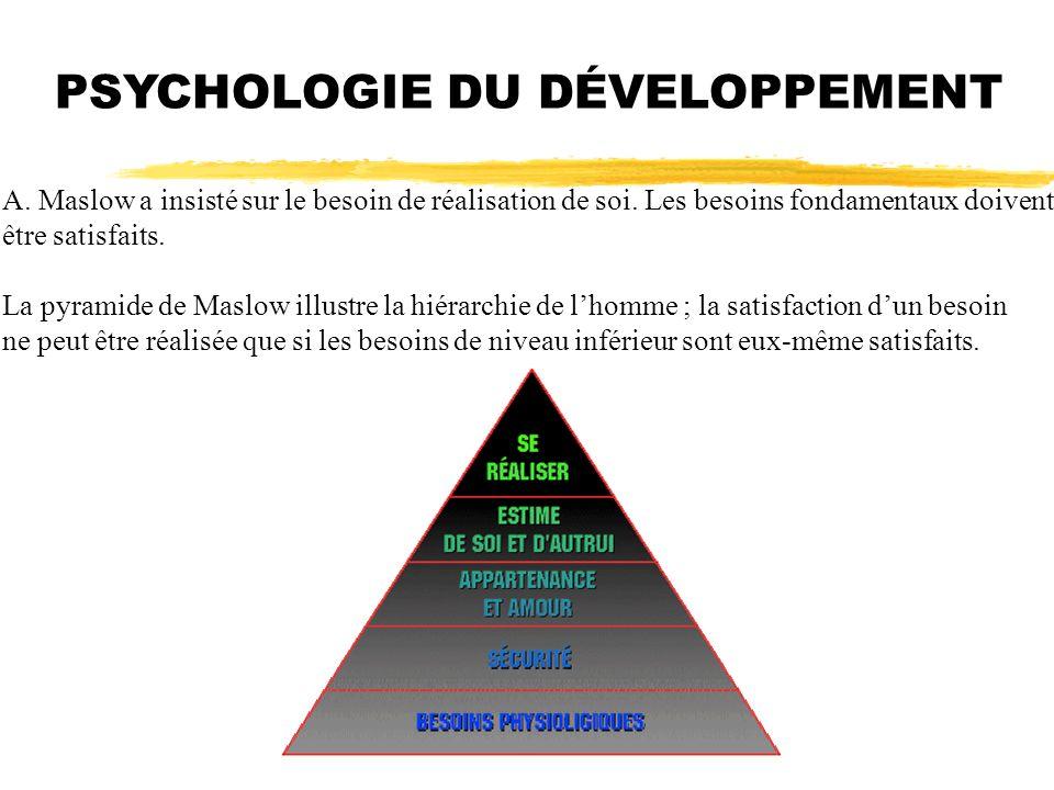 PSYCHOLOGIE DU DÉVELOPPEMENT A. Maslow a insisté sur le besoin de réalisation de soi. Les besoins fondamentaux doivent être satisfaits. La pyramide de