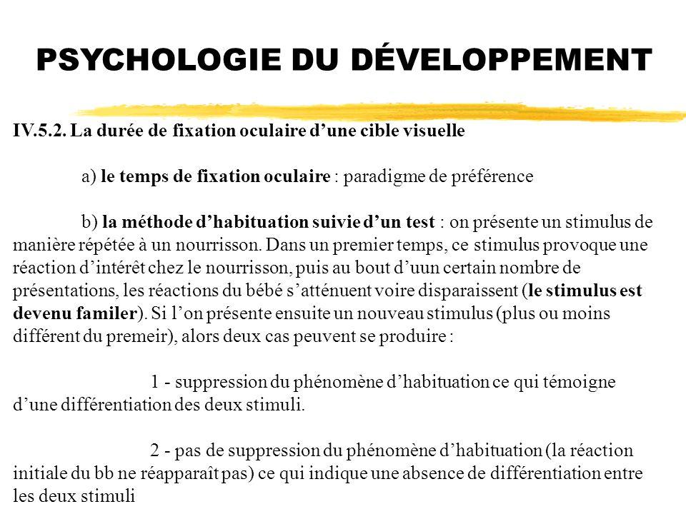PSYCHOLOGIE DU DÉVELOPPEMENT IV.5.2. La durée de fixation oculaire dune cible visuelle a) le temps de fixation oculaire : paradigme de préférence b) l