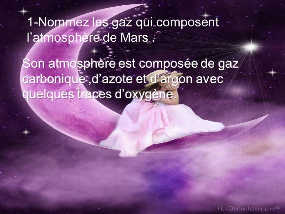 1-Nommez les gaz qui composent latmosphère de Mars.