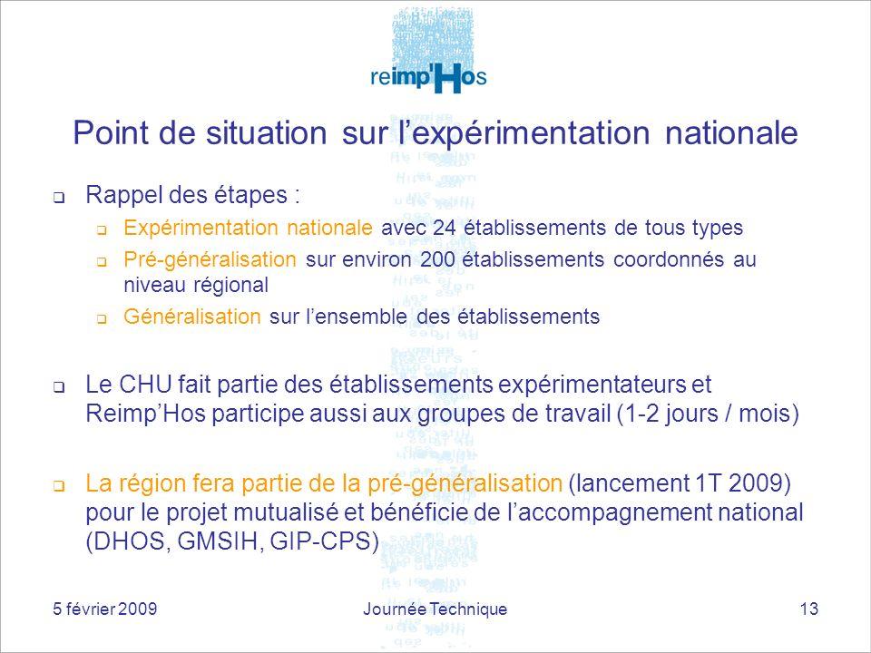 5 février 2009Journée Technique13 Point de situation sur lexpérimentation nationale Rappel des étapes : Expérimentation nationale avec 24 établissemen