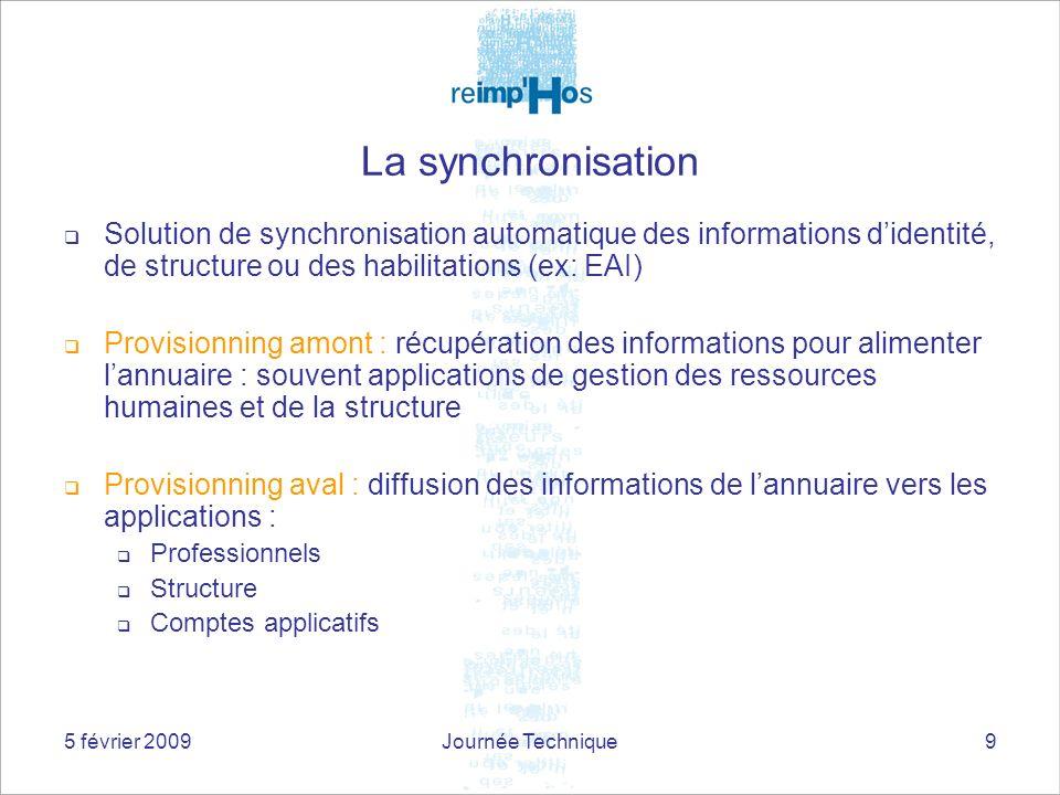 5 février 2009Journée Technique9 La synchronisation Solution de synchronisation automatique des informations didentité, de structure ou des habilitati