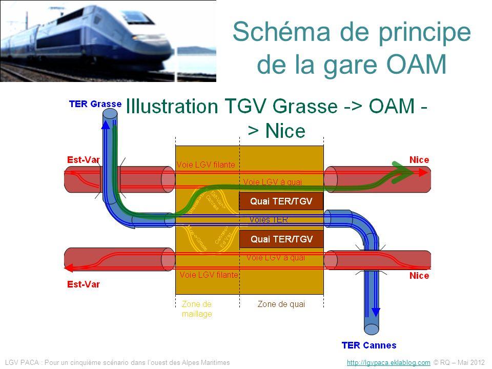 Schéma de principe de la gare OAM LGV PACA : Pour un cinquième scénario dans louest des Alpes Maritimes http://lgvpaca.eklablog.com © RQ – Mai 2012htt