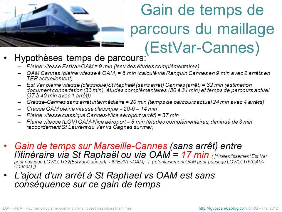 Gain de temps de parcours du maillage (EstVar-Cannes) Hypothèses temps de parcours: –Pleine vitesse EstVar-OAM = 9 min (issu des études complémentaire