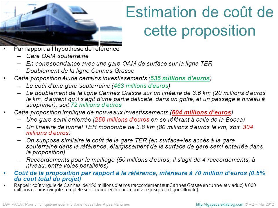 Estimation de coût de cette proposition Par rapport à lhypothèse de référence –Gare OAM souterraine –En correspondance avec une gare OAM de surface su