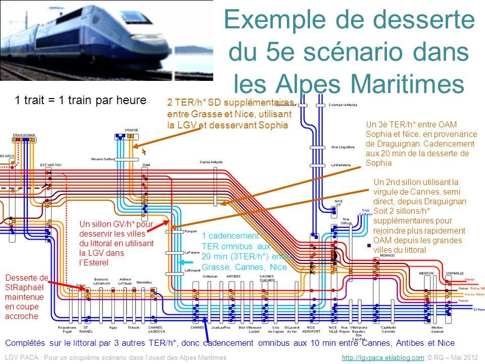 Exemple de desserte du 5e scénario dans les Alpes Maritimes 1 trait = 1 train par heure 1 cadencement TER omnibus aux 20 min (3TER/h*) entre Grasse, C