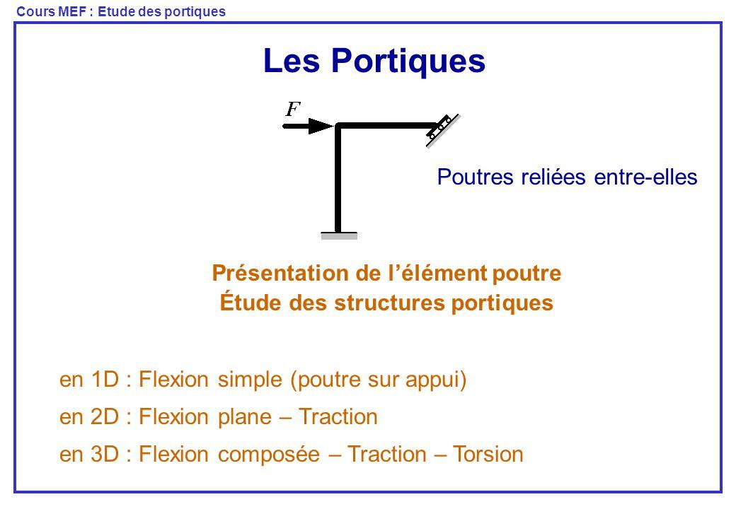 Cours MEF : Etude des portiques Présentation de lélément poutre Étude des structures portiques Les Portiques Poutres reliées entre-elles en 2D : Flexi