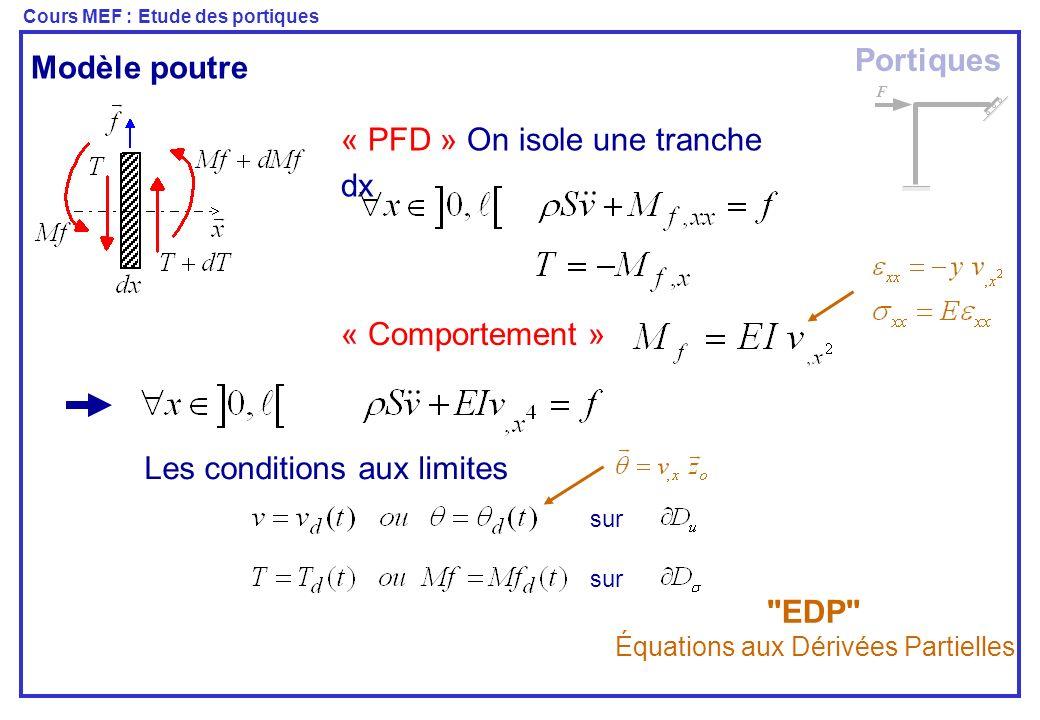 Cours MEF : Etude des portiques « PFD » On isole une tranche dx Modèle poutre Portiques F « Comportement » Les conditions aux limites