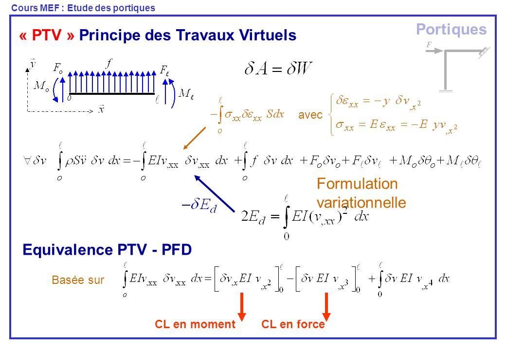 Cours MEF : Etude des portiques Portiques F « PTV » Principe des Travaux Virtuels Formulation variationnelle avec Equivalence PTV - PFD CL en moment B