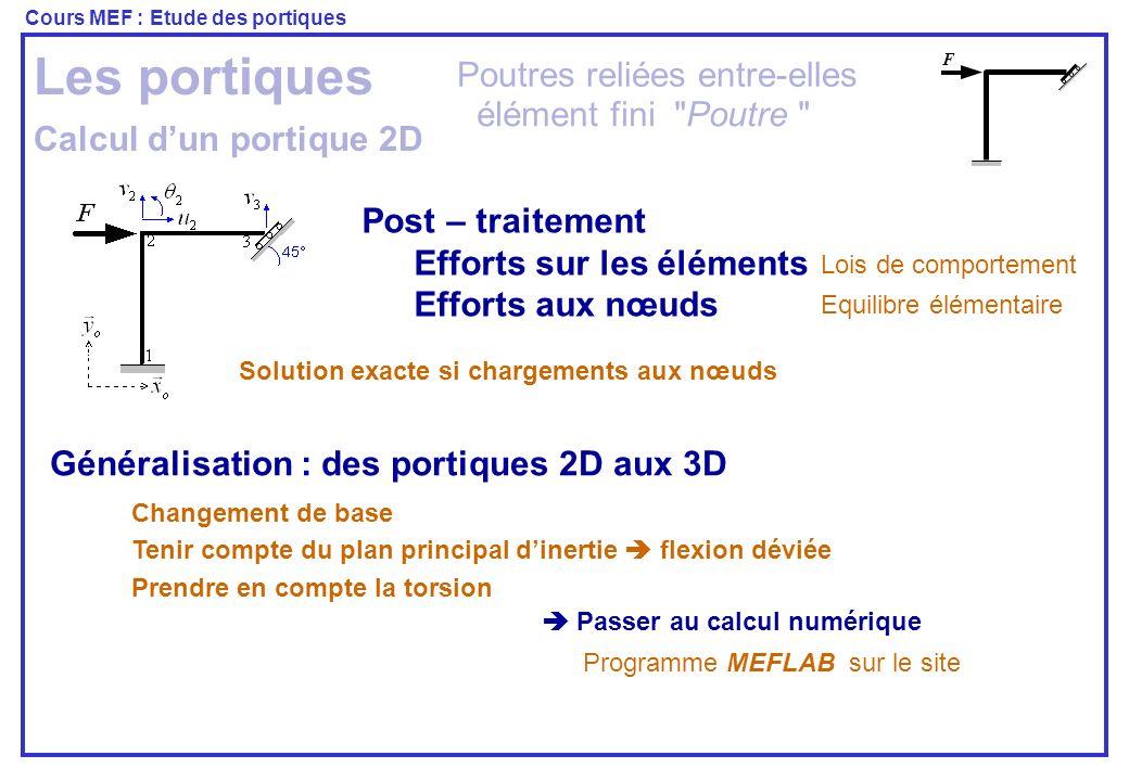 Cours MEF : Etude des portiques Calcul dun portique 2D élément fini