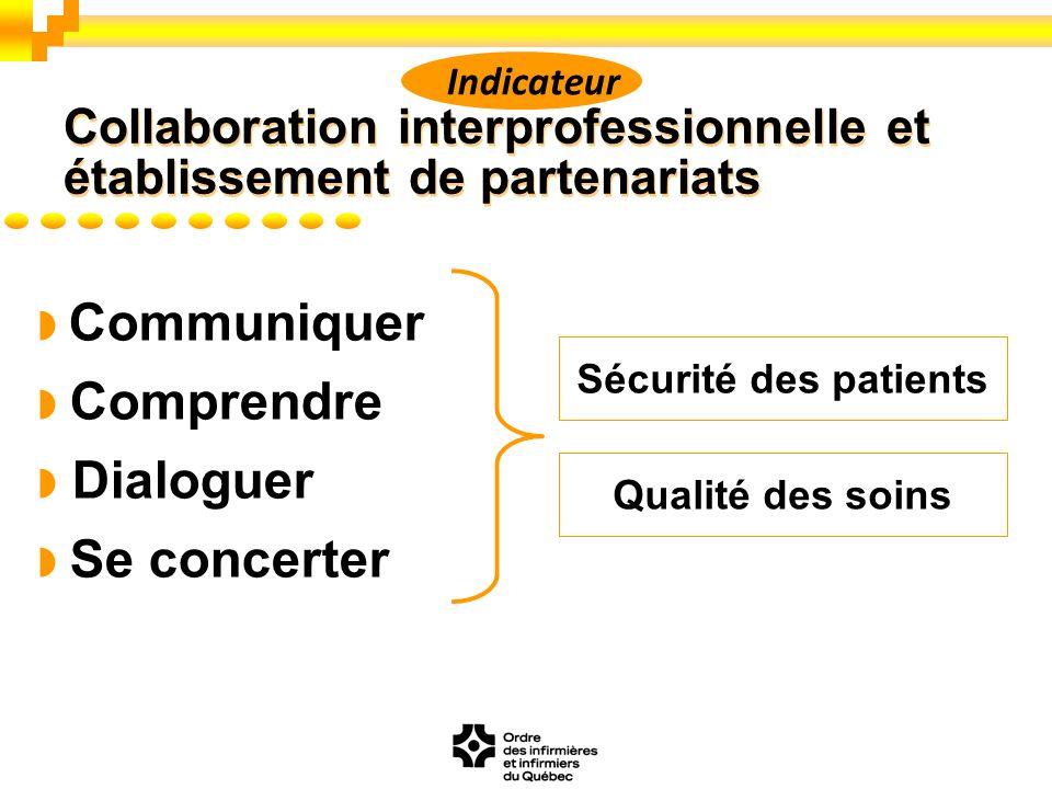 Communiquer Comprendre Dialoguer Se concerter Sécurité des patients Qualité des soins Collaboration interprofessionnelle et établissement de partenariats Indicateur