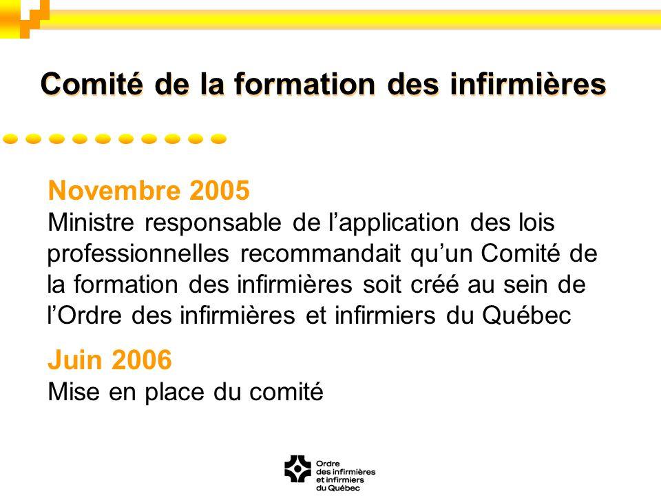 Novembre 2005 Ministre responsable de lapplication des lois professionnelles recommandait quun Comité de la formation des infirmières soit créé au sein de lOrdre des infirmières et infirmiers du Québec Juin 2006 Mise en place du comité Comité de la formation des infirmières