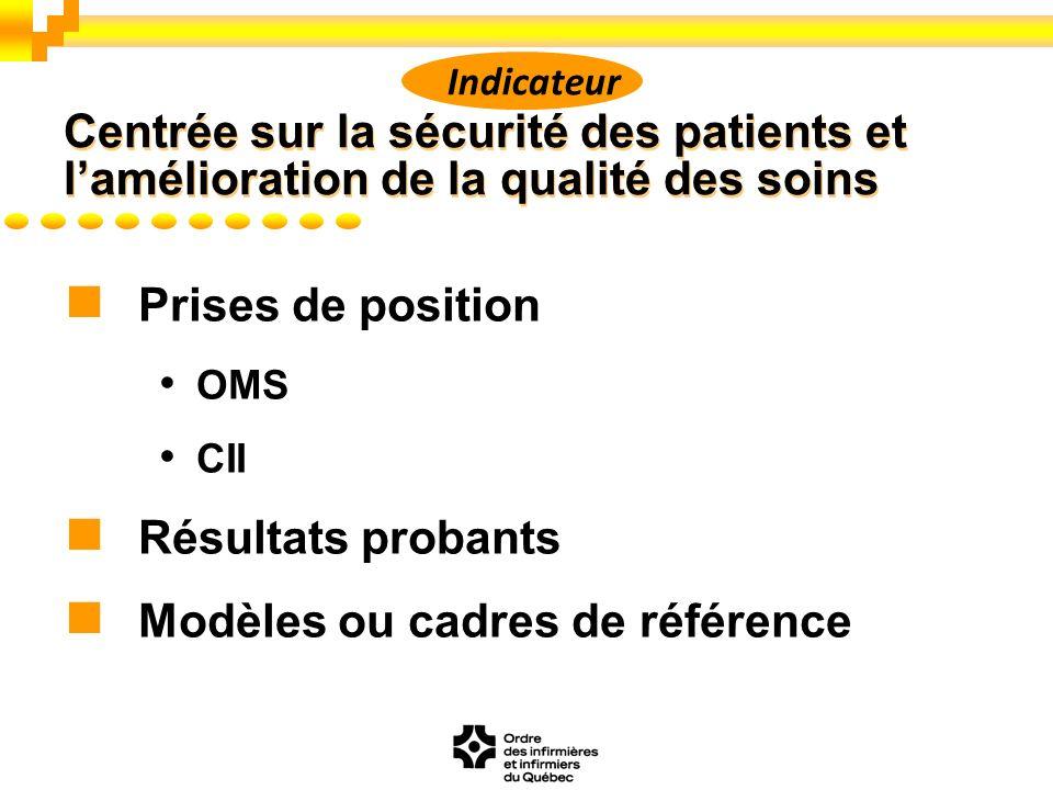 Prises de position OMS CII Résultats probants Modèles ou cadres de référence Centrée sur la sécurité des patients et lamélioration de la qualité des soins Indicateur