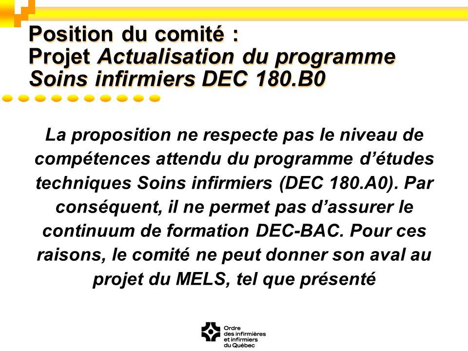 La proposition ne respecte pas le niveau de compétences attendu du programme détudes techniques Soins infirmiers (DEC 180.A0).