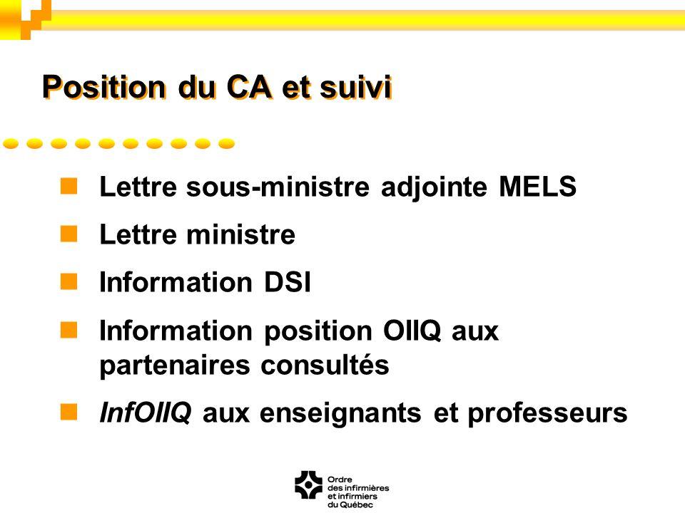 Position du CA et suivi Lettre sous-ministre adjointe MELS Lettre ministre Information DSI Information position OIIQ aux partenaires consultés InfOIIQ aux enseignants et professeurs