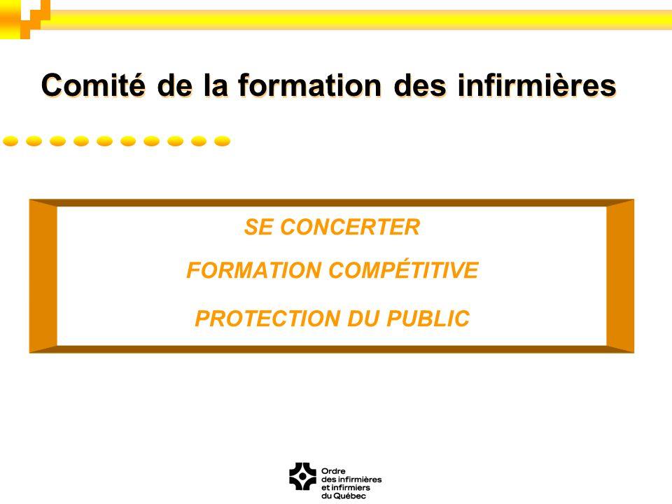 SE CONCERTER FORMATION COMPÉTITIVE PROTECTION DU PUBLIC Comité de la formation des infirmières