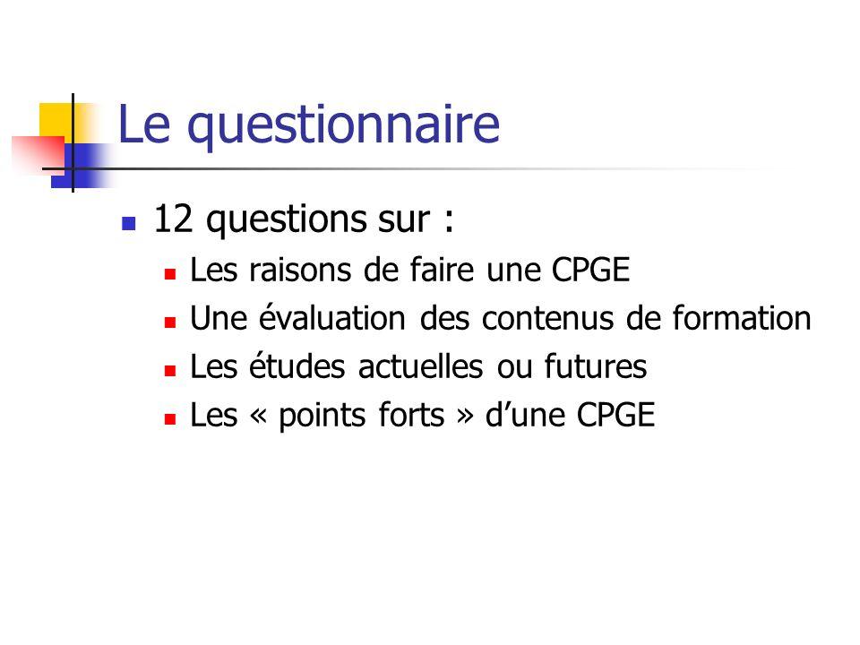 Le questionnaire 12 questions sur : Les raisons de faire une CPGE Une évaluation des contenus de formation Les études actuelles ou futures Les « points forts » dune CPGE