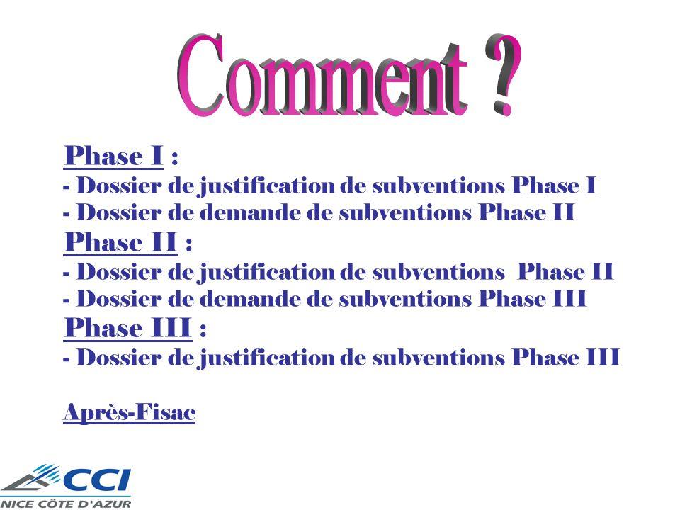Phase I : - Dossier de justification de subventions Phase I - Dossier de demande de subventions Phase II Phase II : - Dossier de justification de subv