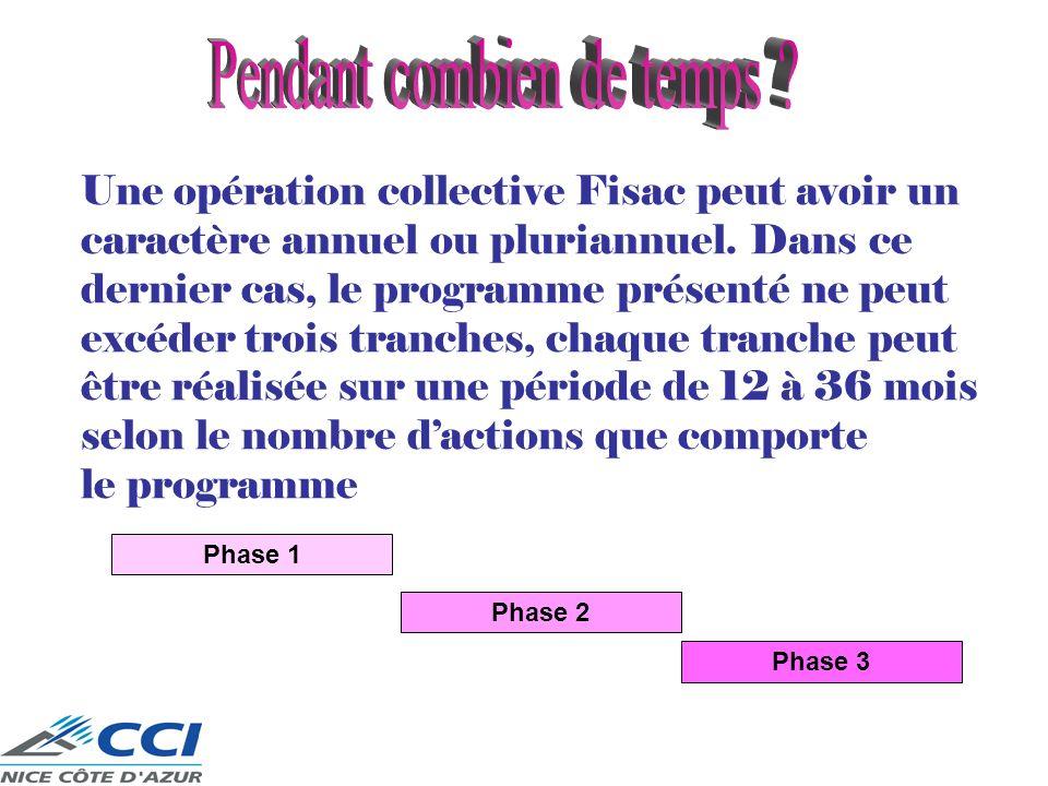 Une opération collective Fisac peut avoir un caractère annuel ou pluriannuel. Dans ce dernier cas, le programme présenté ne peut excéder trois tranche