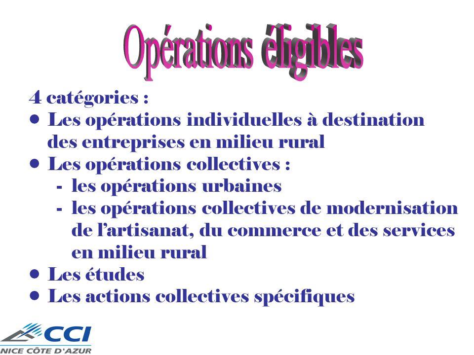 4 catégories : Les opérations individuelles à destination des entreprises en milieu rural Les opérations collectives : -les opérations urbaines -les o