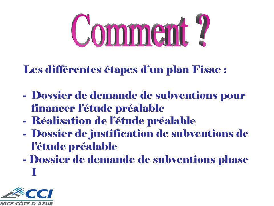 Les différentes étapes dun plan Fisac : -Dossier de demande de subventions pour financer létude préalable -Réalisation de létude préalable -Dossier de