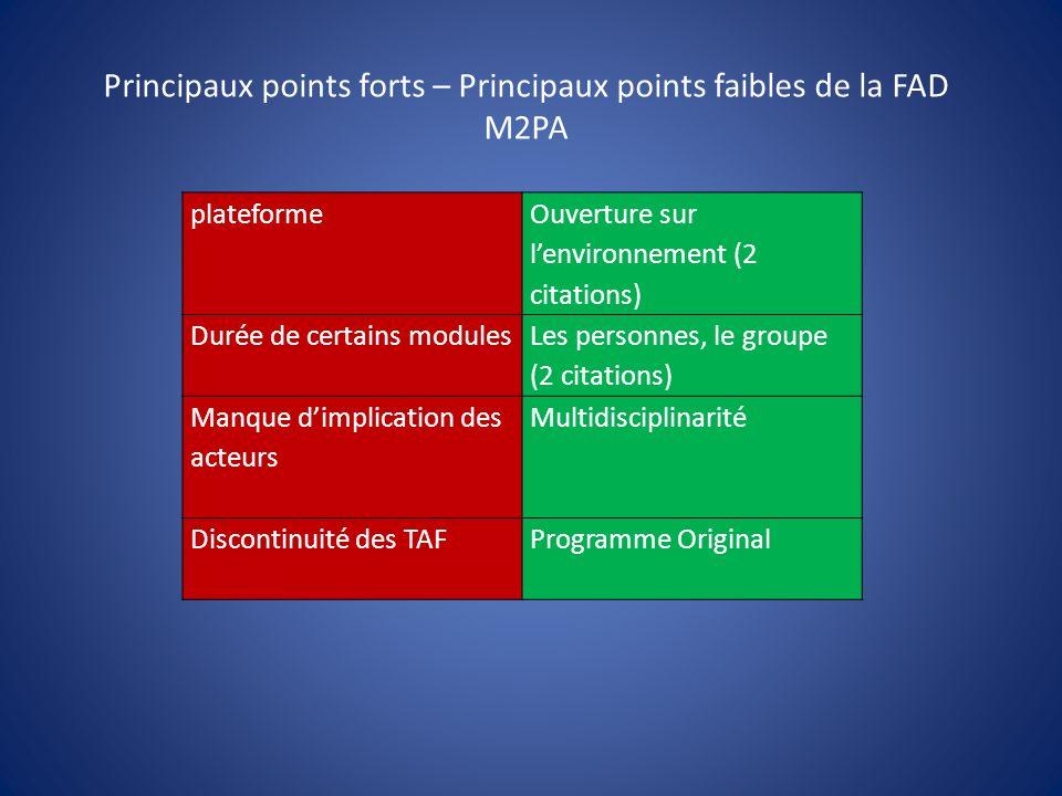 Principaux points forts – Principaux points faibles de la FAD M2PA plateformeOuverture sur lenvironnement (2 citations) Durée de certains modulesLes personnes, le groupe (2 citations) Manque dimplication des acteurs Multidisciplinarité Discontinuité des TAFProgramme Original