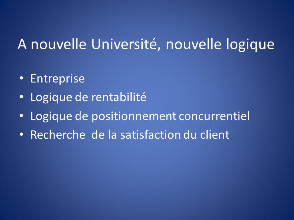 A nouvelle Université, nouvelle logique Entreprise Logique de rentabilité Logique de positionnement concurrentiel Recherche de la satisfaction du client
