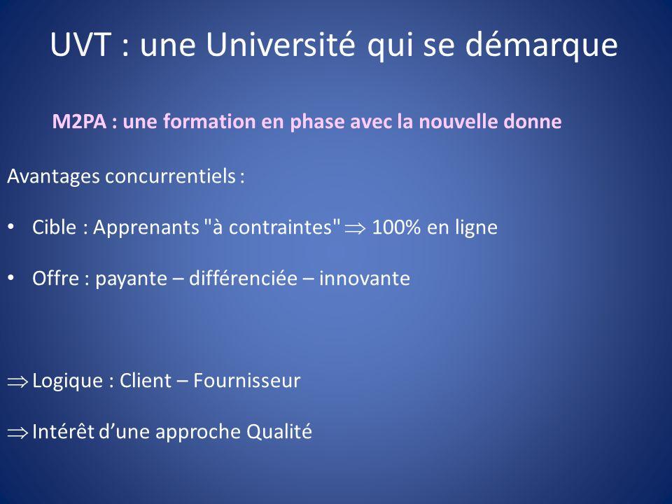 UVT : une Université qui se démarque Avantages concurrentiels : Cible : Apprenants à contraintes 100% en ligne Offre : payante – différenciée – innovante Logique : Client – Fournisseur Intérêt dune approche Qualité M2PA : une formation en phase avec la nouvelle donne