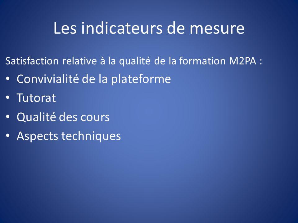 Les indicateurs de mesure Satisfaction relative à la qualité de la formation M2PA : Convivialité de la plateforme Tutorat Qualité des cours Aspects techniques