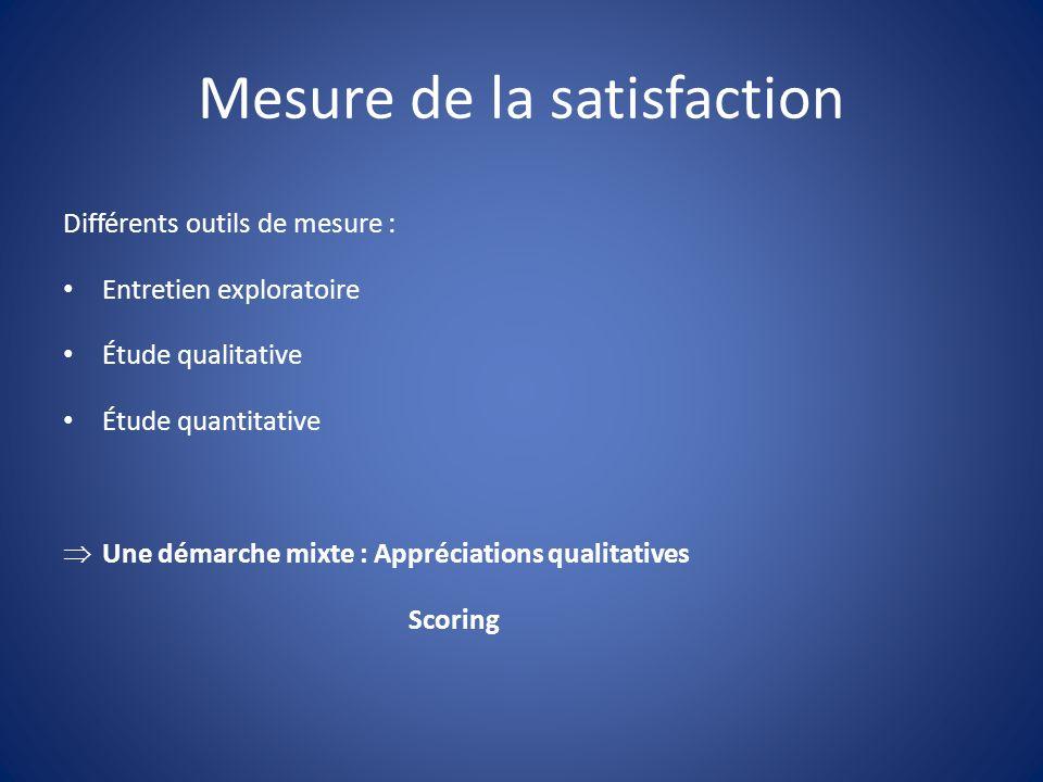 Mesure de la satisfaction Différents outils de mesure : Entretien exploratoire Étude qualitative Étude quantitative Une démarche mixte : Appréciations qualitatives Scoring