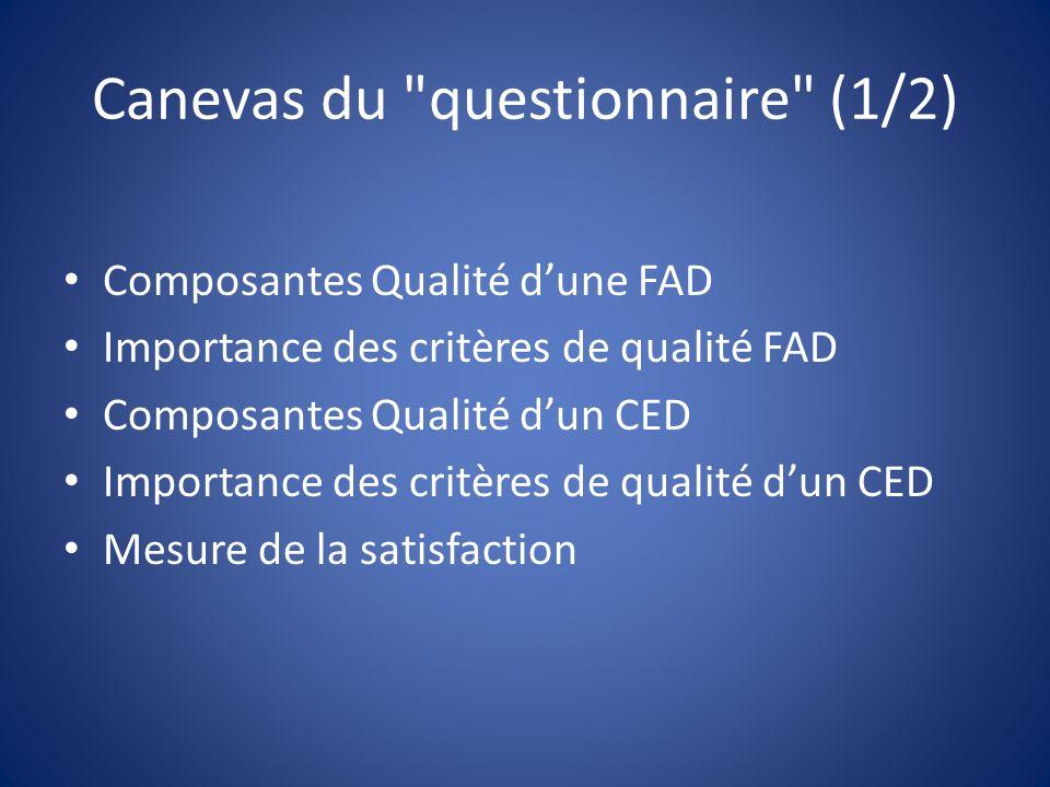 Canevas du questionnaire (1/2) Composantes Qualité dune FAD Importance des critères de qualité FAD Composantes Qualité dun CED Importance des critères de qualité dun CED Mesure de la satisfaction